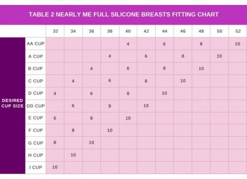 breasts size chart